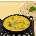 Bombay Chutney – Besan Chutney